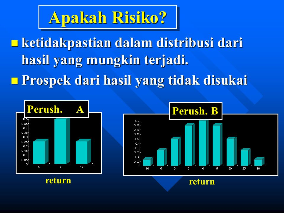 Apakah Risiko ketidakpastian dalam distribusi dari hasil yang mungkin terjadi. Prospek dari hasil yang tidak disukai.