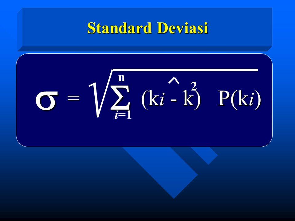 Standard Deviasi n i=1 s S 2 = (ki - k) P(ki)