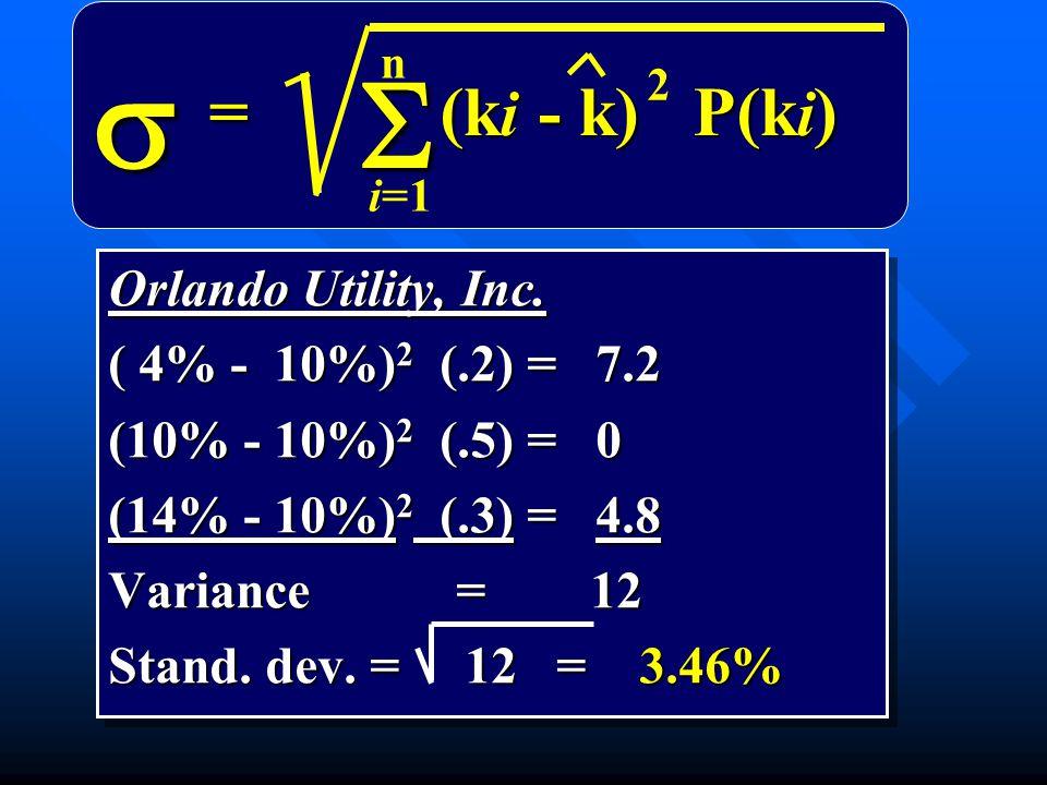 s S = (ki - k) P(ki) Orlando Utility, Inc. ( 4% - 10%)2 (.2) = 7.2