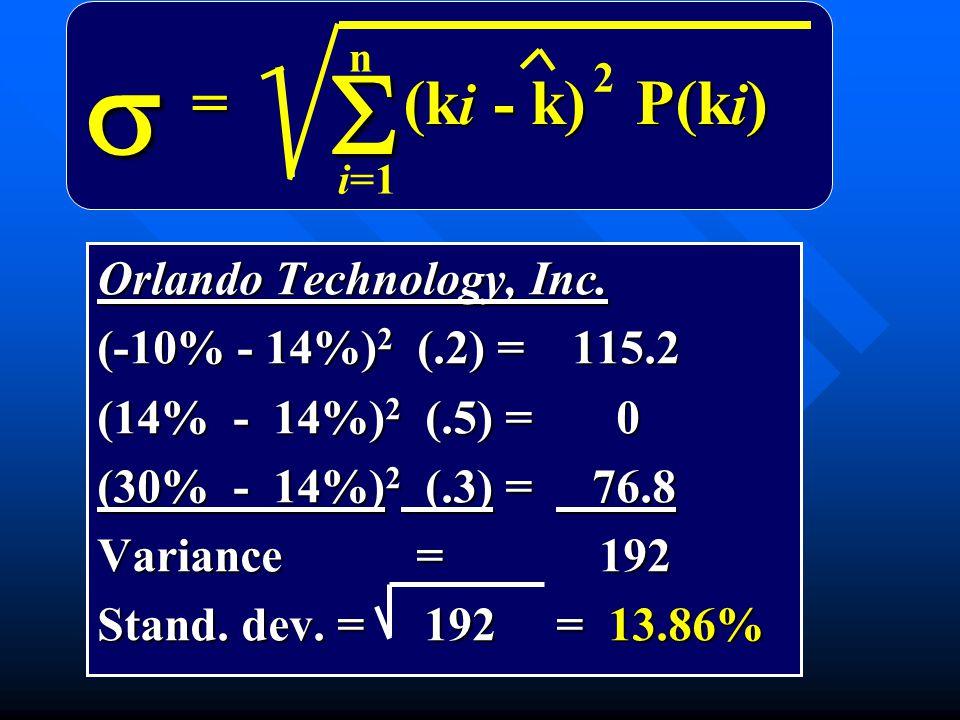 s S = (ki - k) P(ki) Orlando Technology, Inc.