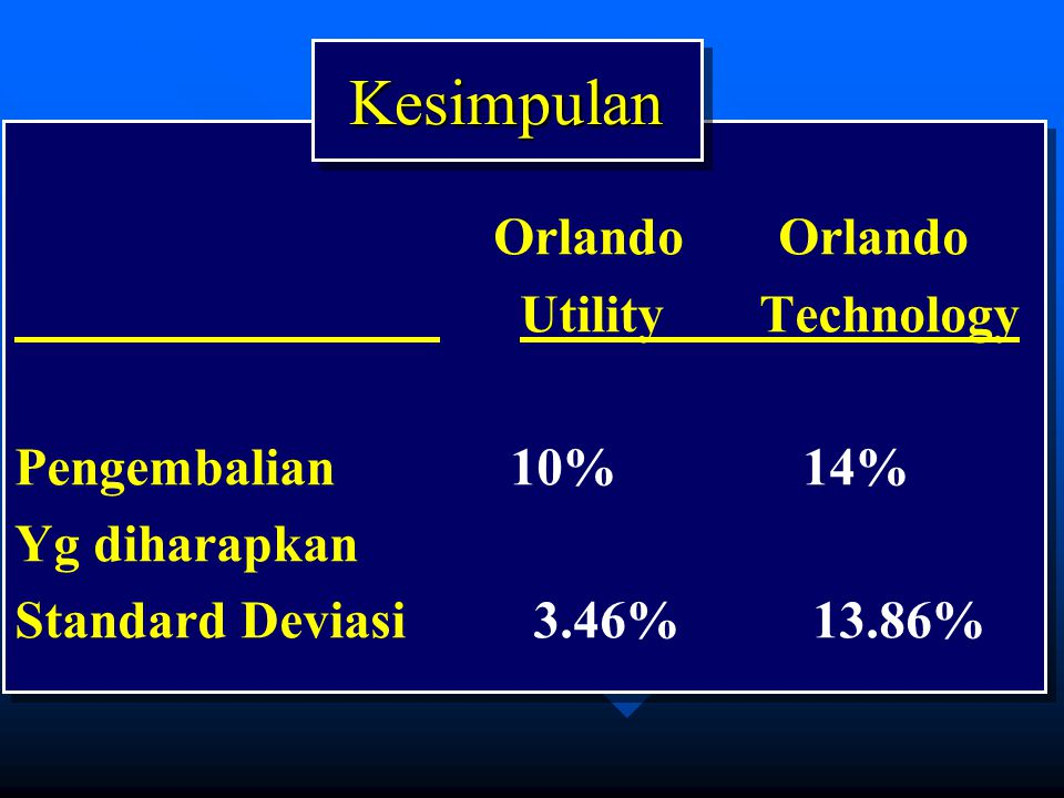 Kesimpulan Orlando Orlando Utility Technology Pengembalian 10% 14%