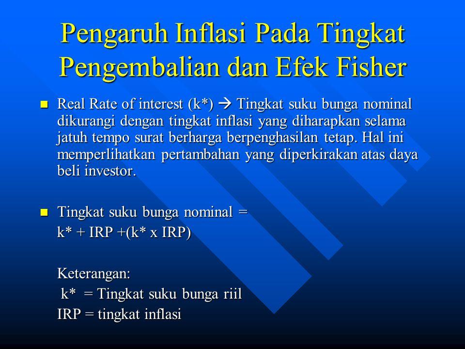 Pengaruh Inflasi Pada Tingkat Pengembalian dan Efek Fisher