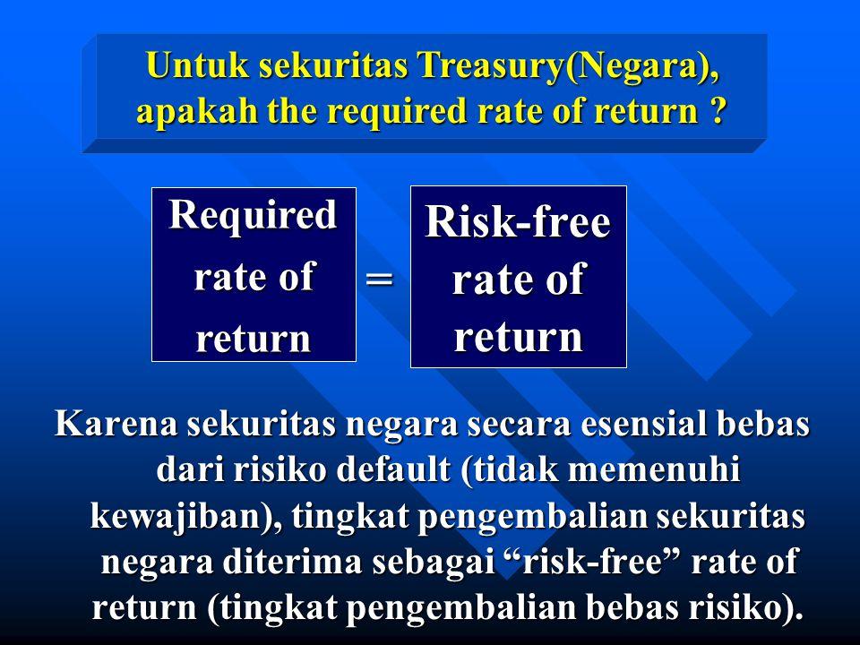 Untuk sekuritas Treasury(Negara), apakah the required rate of return