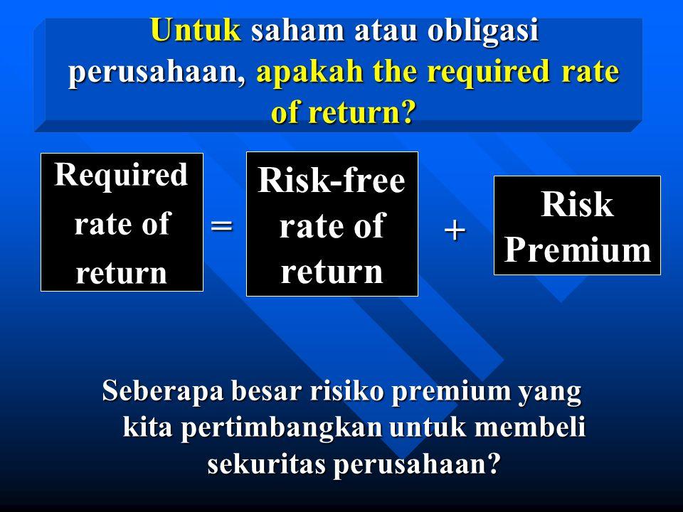 Risk-free Risk Premium