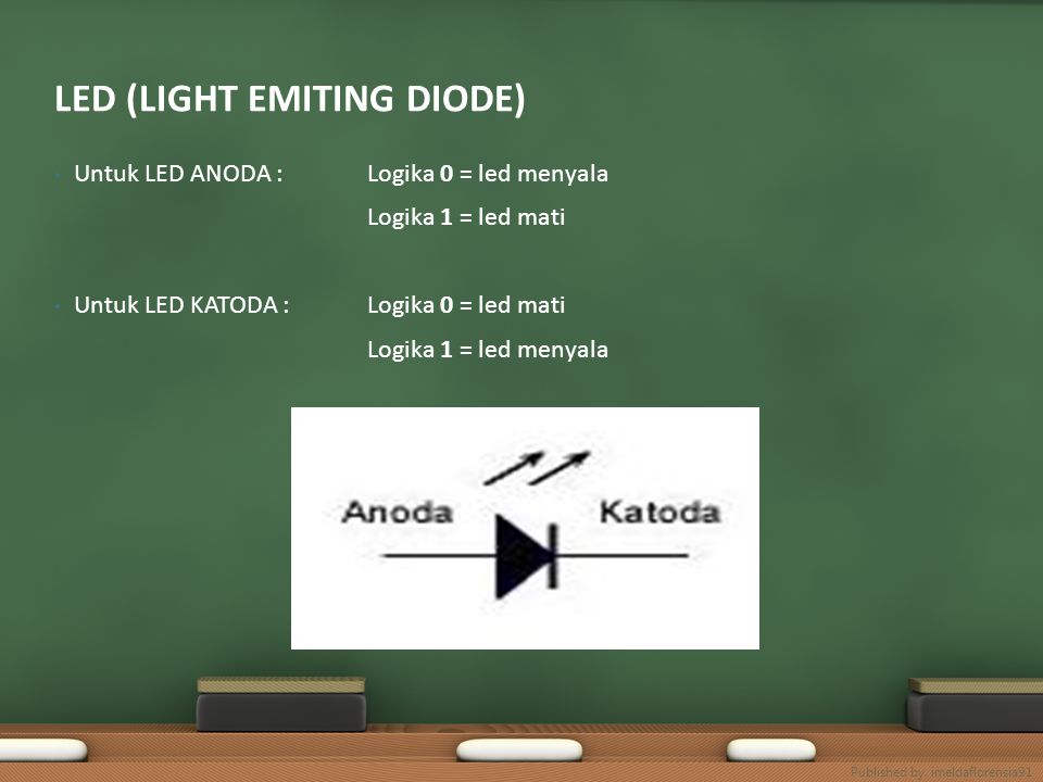 LED (LIGHT EMITING DIODE)