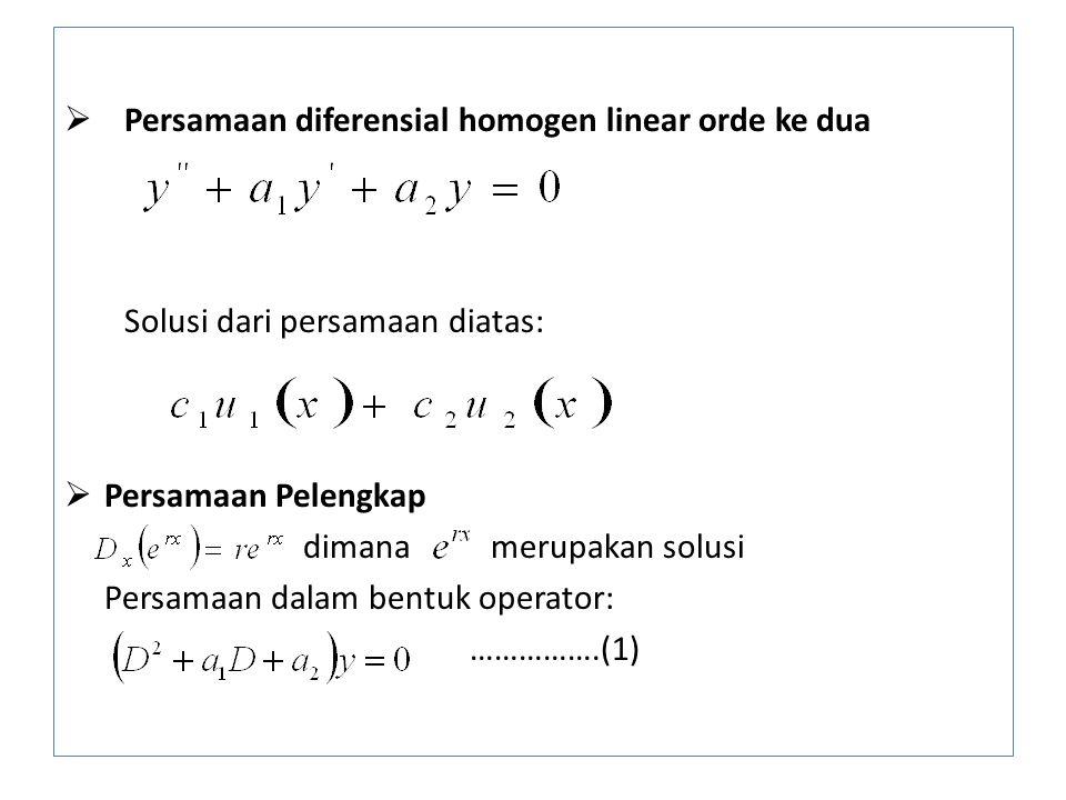 Solusi dari persamaan diatas: