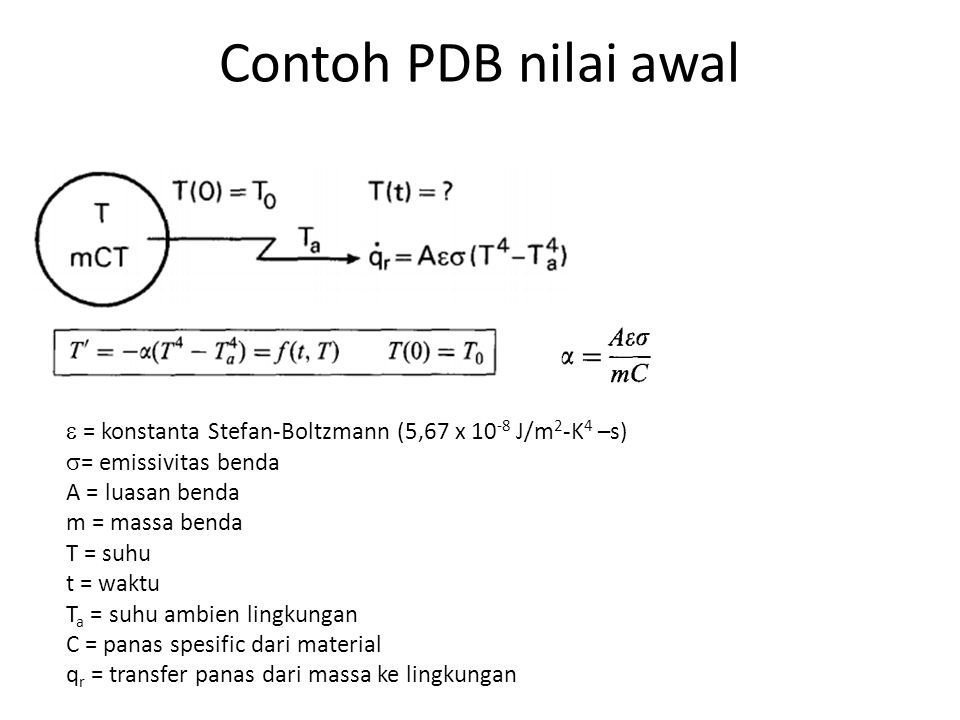 Contoh PDB nilai awal  = konstanta Stefan-Boltzmann (5,67 x 10-8 J/m2-K4 –s) = emissivitas benda.