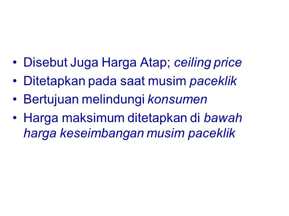 Disebut Juga Harga Atap; ceiling price