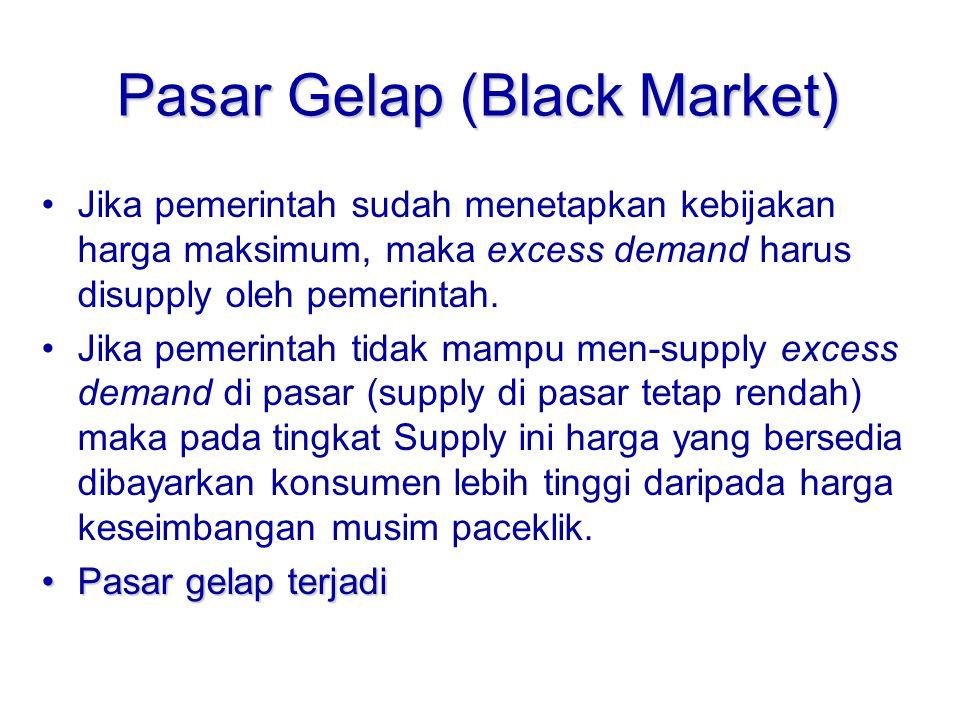 Pasar Gelap (Black Market)