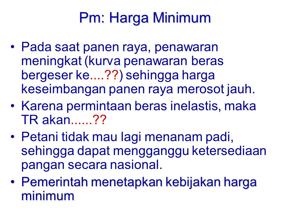 Pm: Harga Minimum