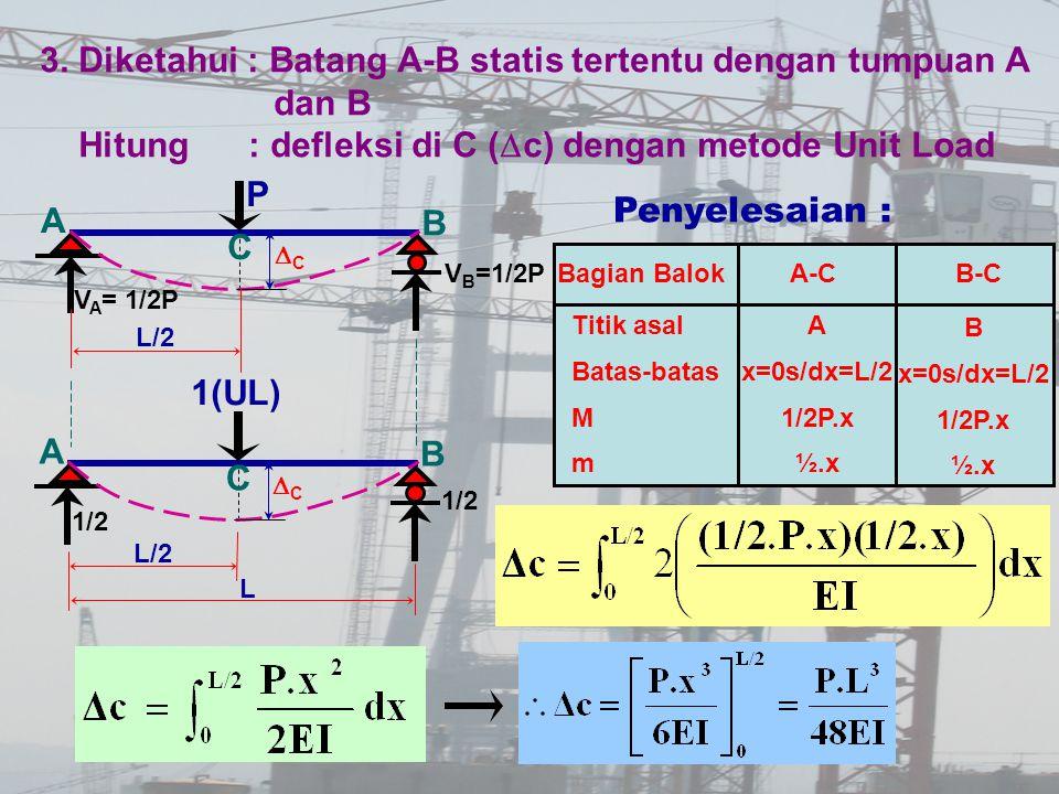 3. Diketahui : Batang A-B statis tertentu dengan tumpuan A dan B