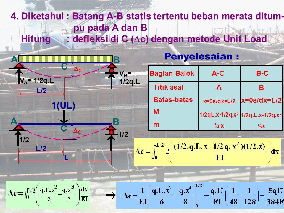 4. Diketahui : Batang A-B statis tertentu beban merata ditum-