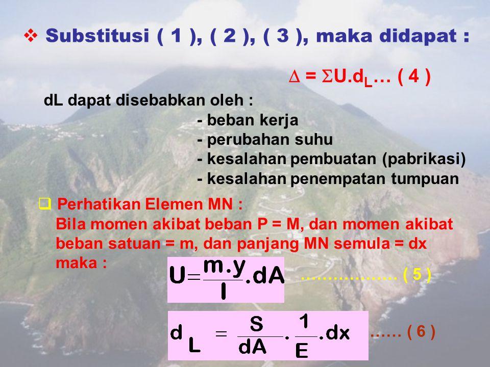 Substitusi ( 1 ), ( 2 ), ( 3 ), maka didapat :
