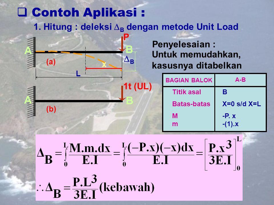Contoh Aplikasi : A B 1. Hitung : deleksi B dengan metode Unit Load P