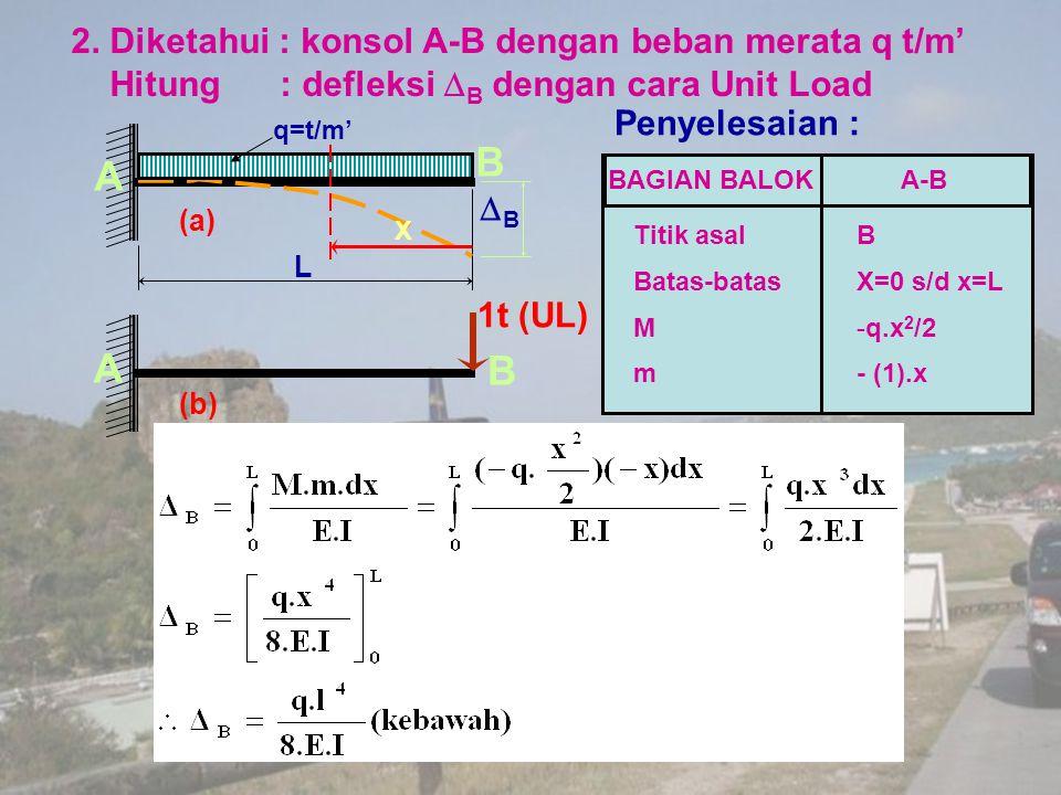 A B 2. Diketahui : konsol A-B dengan beban merata q t/m'
