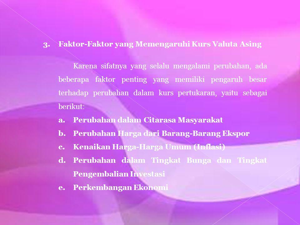 3. Faktor-Faktor yang Memengaruhi Kurs Valuta Asing