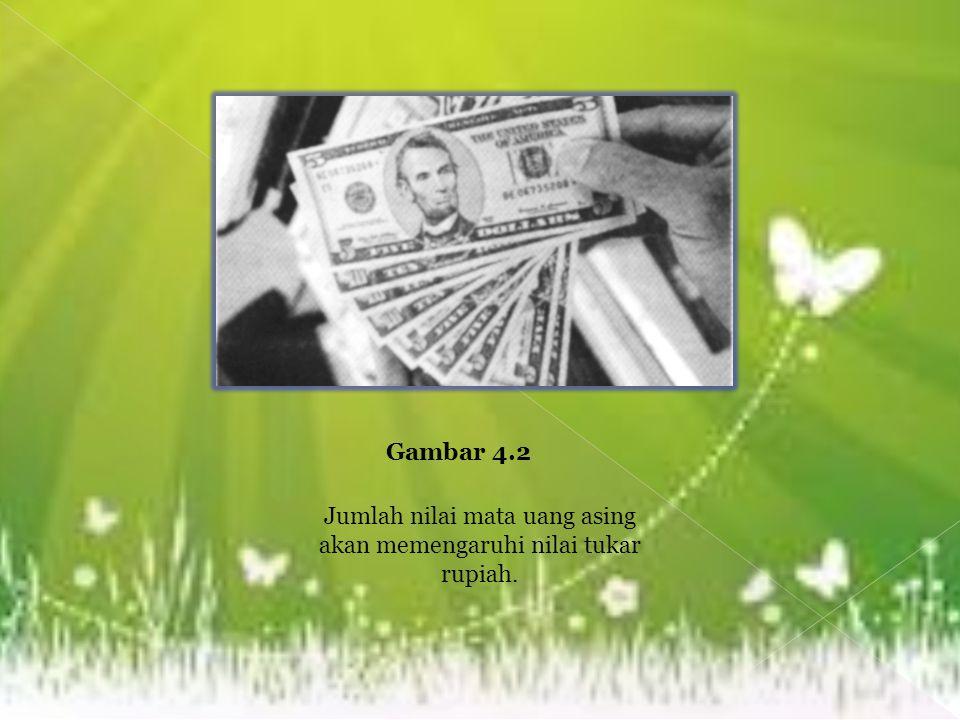 Jumlah nilai mata uang asing akan memengaruhi nilai tukar rupiah.