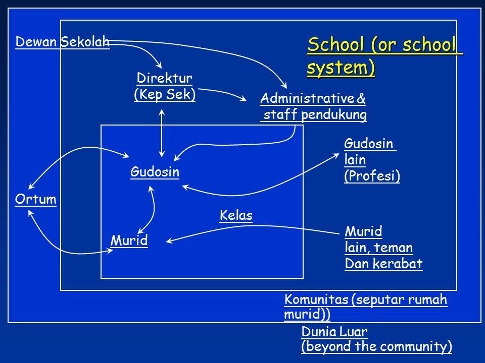 School (or school system) Dewan Sekolah Direktur (Kep Sek)