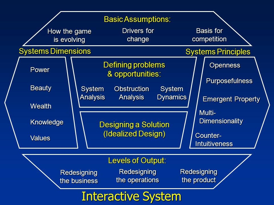 Interactive System Basic Assumptions: Systems Dimensions