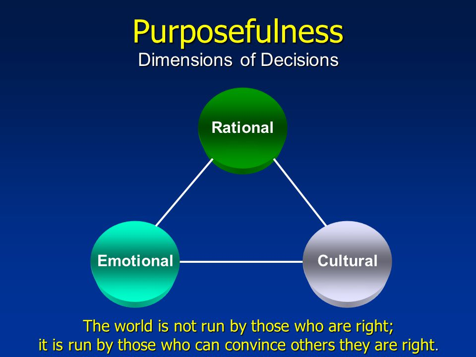 Purposefulness Dimensions of Decisions Rational Cultural Emotional