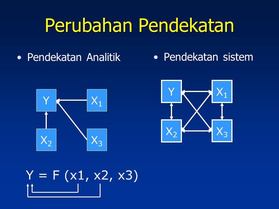 Perubahan Pendekatan Y = F (x1, x2, x3) Pendekatan Analitik