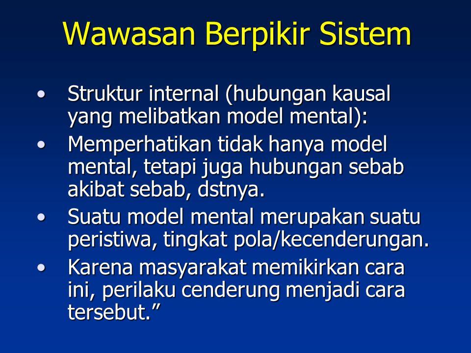 Wawasan Berpikir Sistem