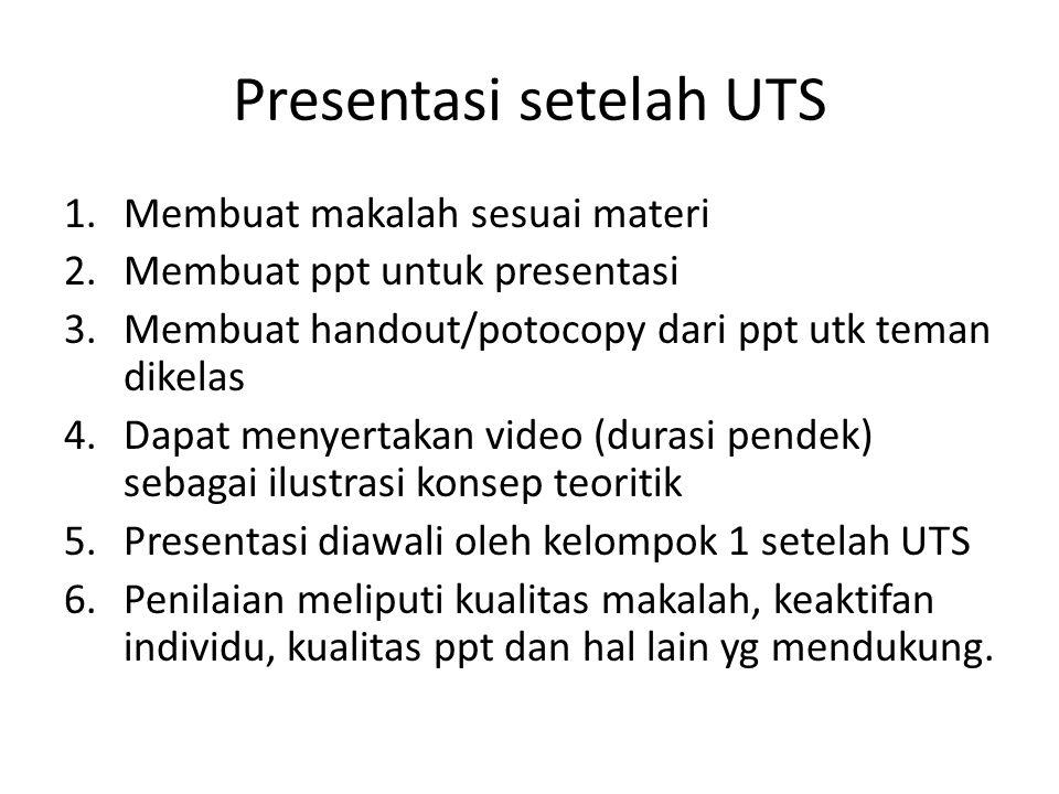 Presentasi setelah UTS