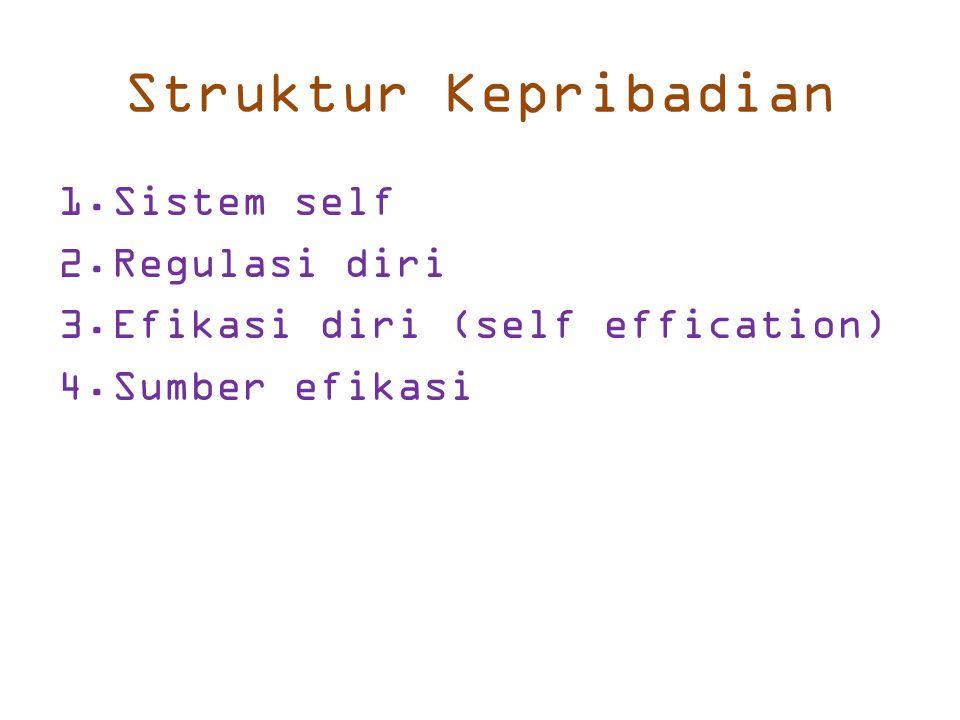 Struktur Kepribadian Sistem self Regulasi diri