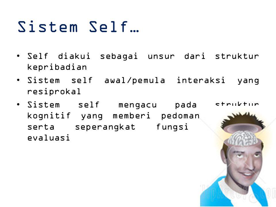 Sistem Self… Self diakui sebagai unsur dari struktur kepribadian