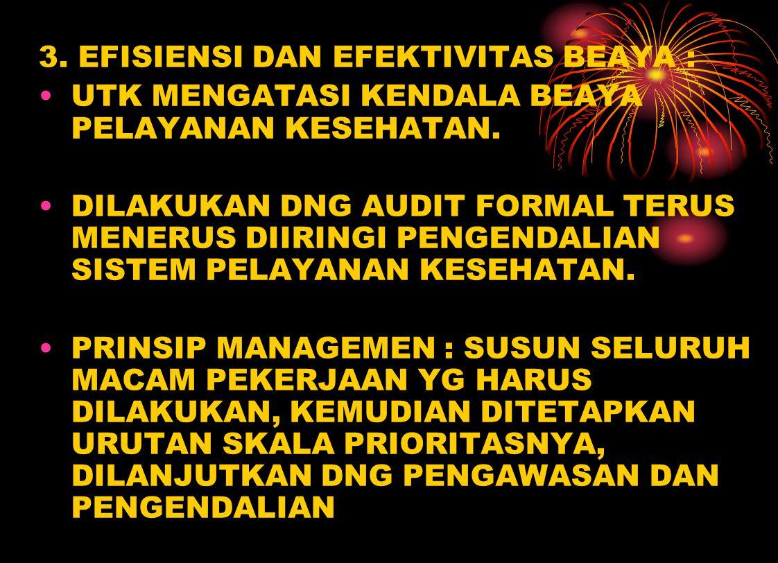 3. EFISIENSI DAN EFEKTIVITAS BEAYA :