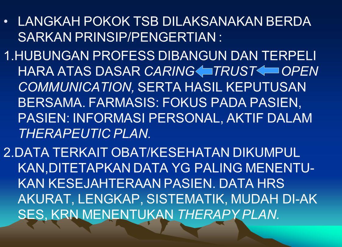 LANGKAH POKOK TSB DILAKSANAKAN BERDA SARKAN PRINSIP/PENGERTIAN :