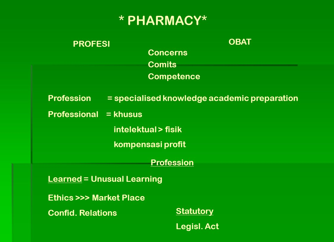 * PHARMACY* OBAT PROFESI Concerns Comits Competence