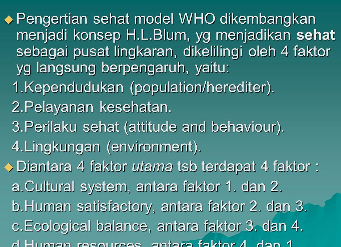 Pengertian sehat model WHO dikembangkan menjadi konsep H. L