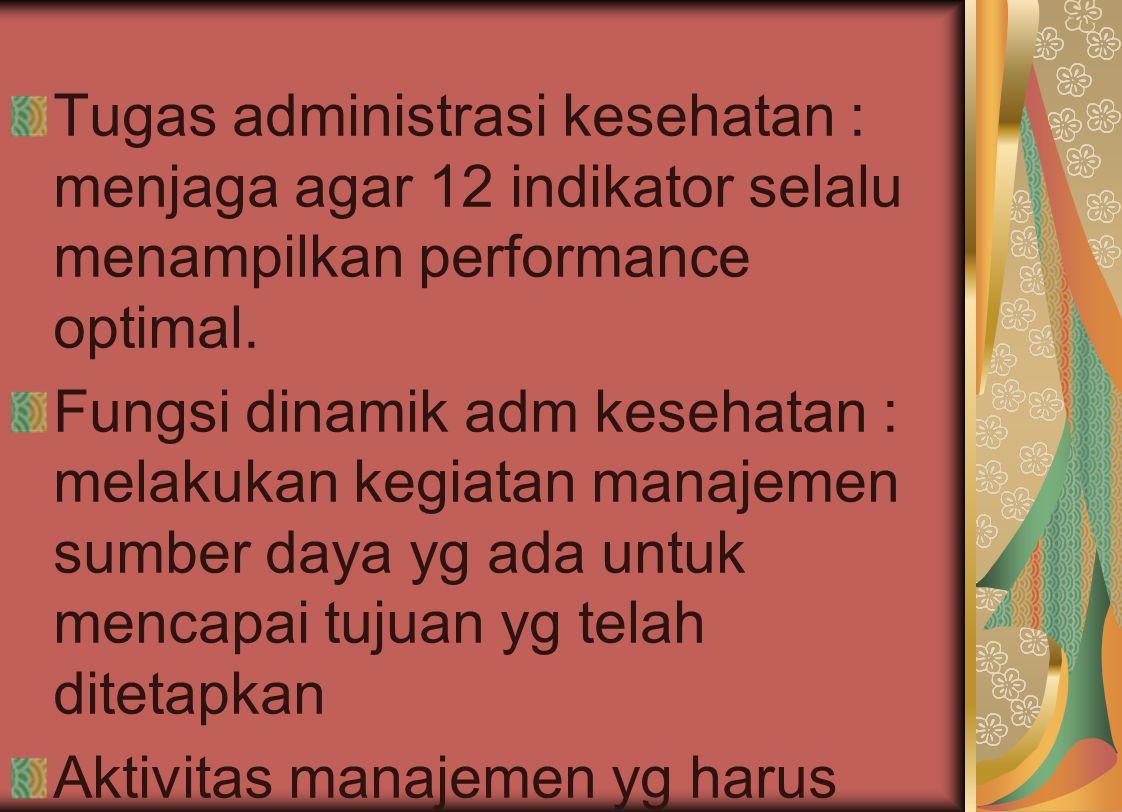 Tugas administrasi kesehatan : menjaga agar 12 indikator selalu menampilkan performance optimal.