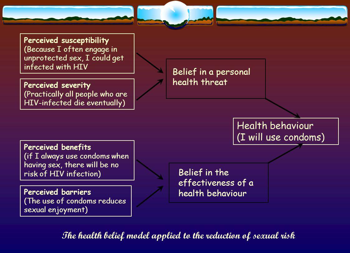 Health behaviour (I will use condoms)