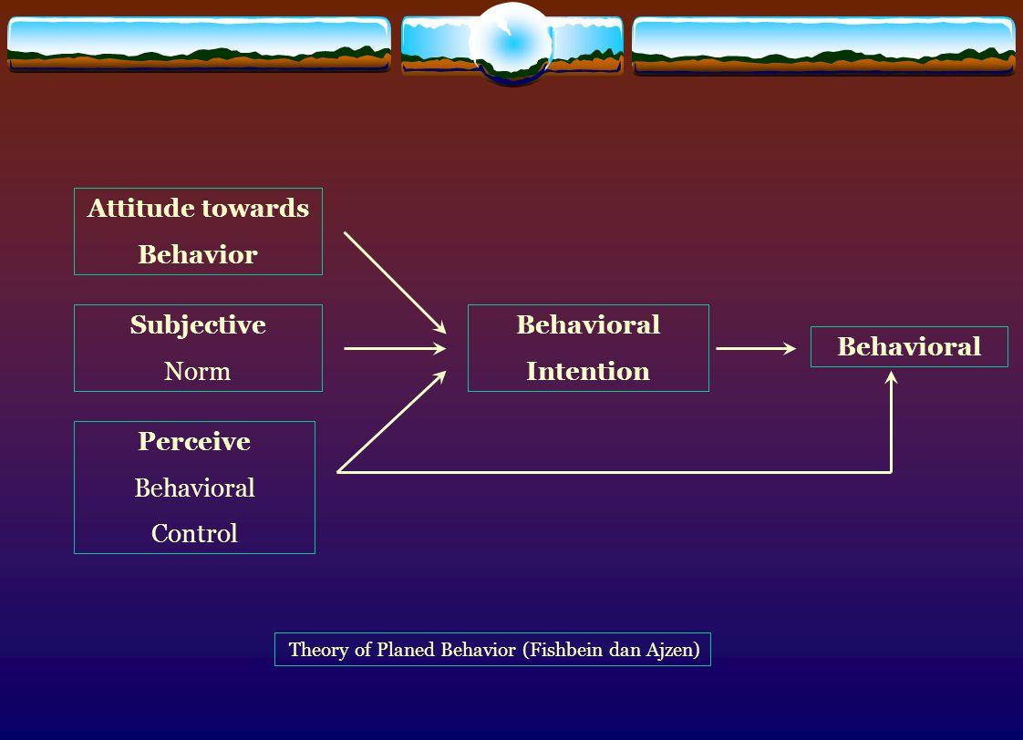 Theory of Planed Behavior (Fishbein dan Ajzen)