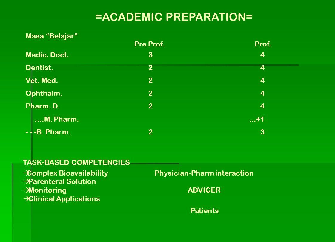 =ACADEMIC PREPARATION=
