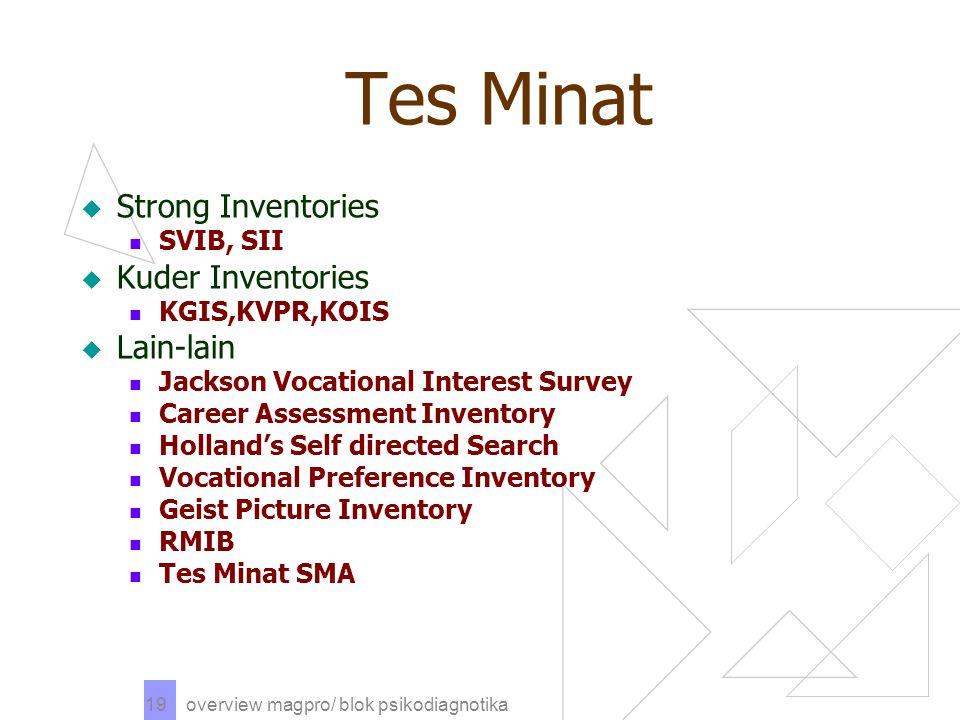 Tes Minat Strong Inventories Kuder Inventories Lain-lain SVIB, SII