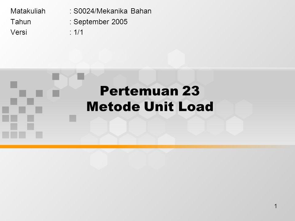 Pertemuan 23 Metode Unit Load