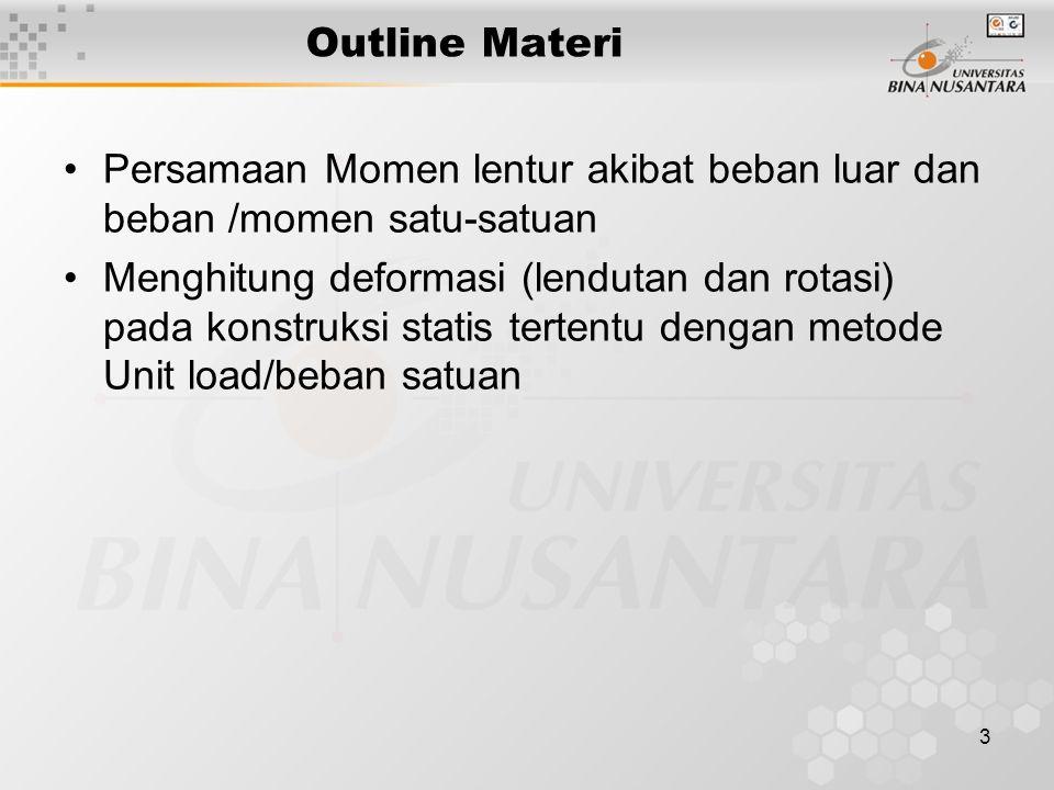 Outline Materi Persamaan Momen lentur akibat beban luar dan beban /momen satu-satuan.