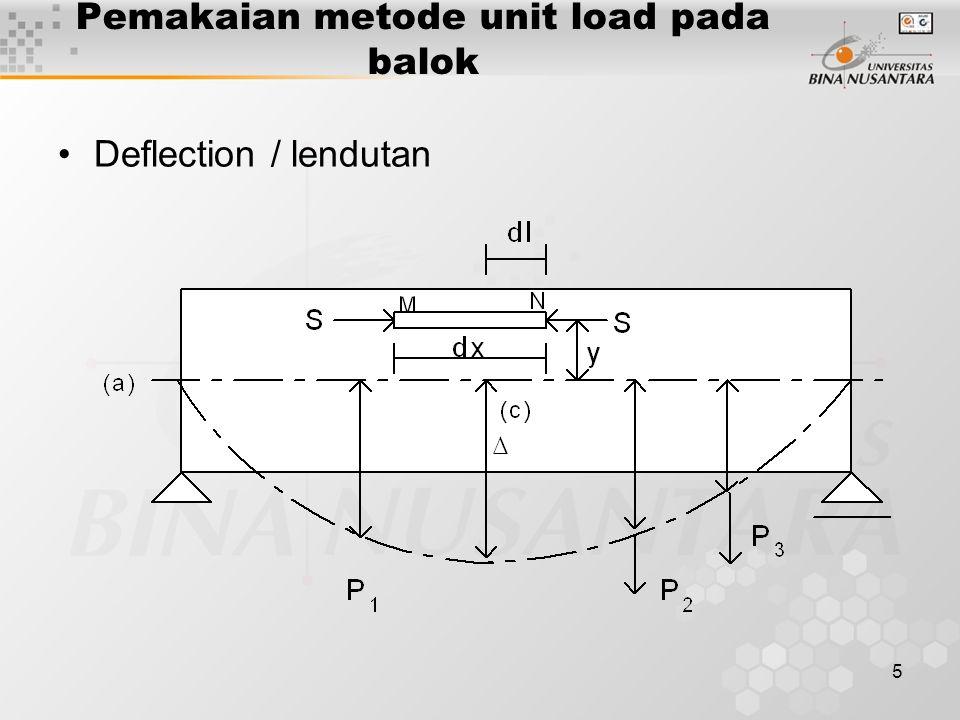 Pemakaian metode unit load pada balok