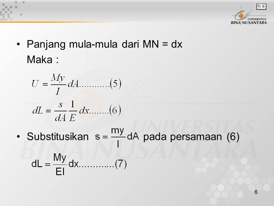 Panjang mula-mula dari MN = dx