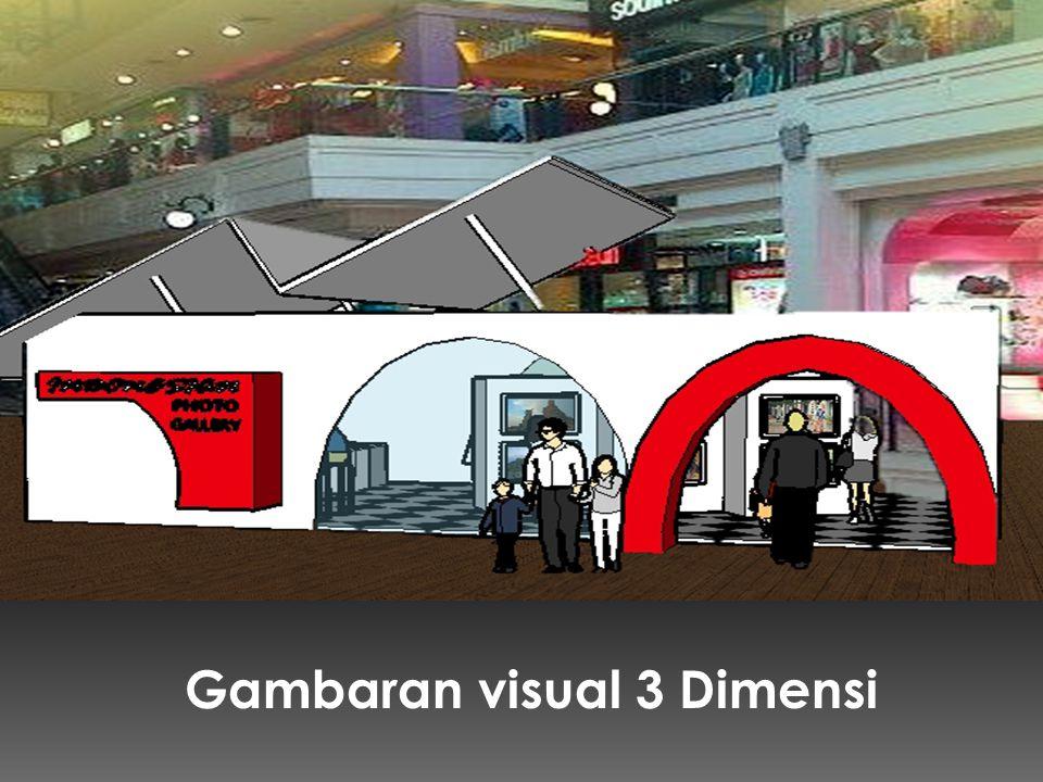 Gambaran visual 3 Dimensi