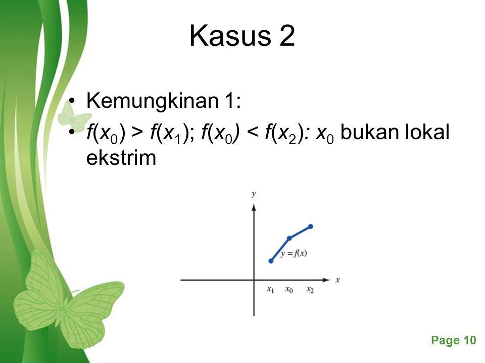 Kasus 2 Kemungkinan 1: f(x0) > f(x1); f(x0) < f(x2): x0 bukan lokal ekstrim