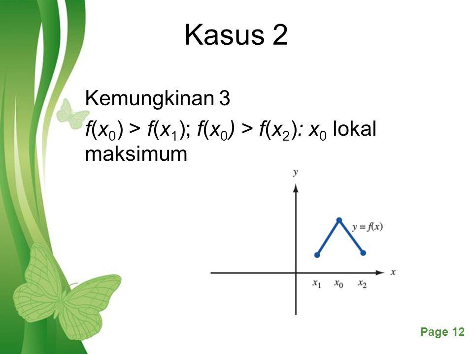 Kasus 2 Kemungkinan 3 f(x0) > f(x1); f(x0) > f(x2): x0 lokal maksimum