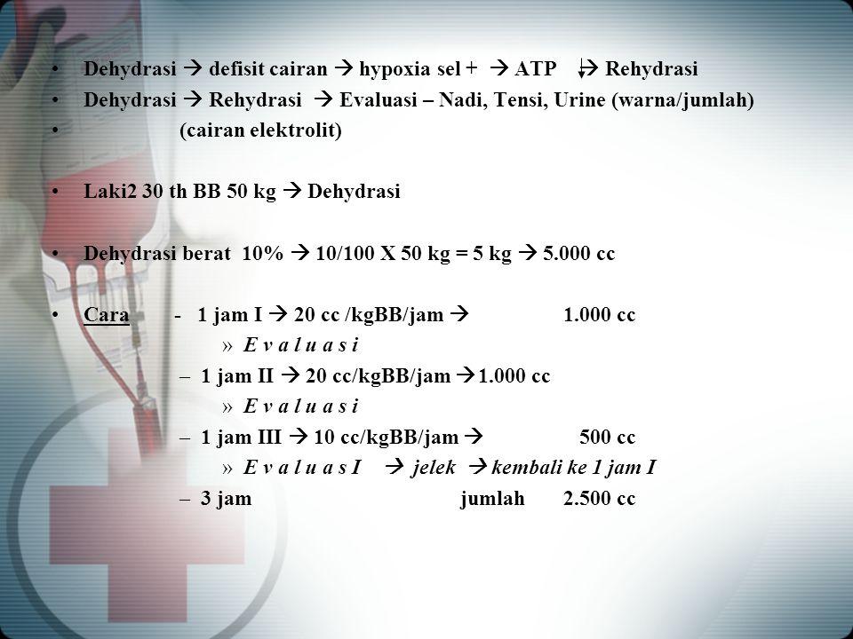 Dehydrasi  defisit cairan  hypoxia sel +  ATP  Rehydrasi