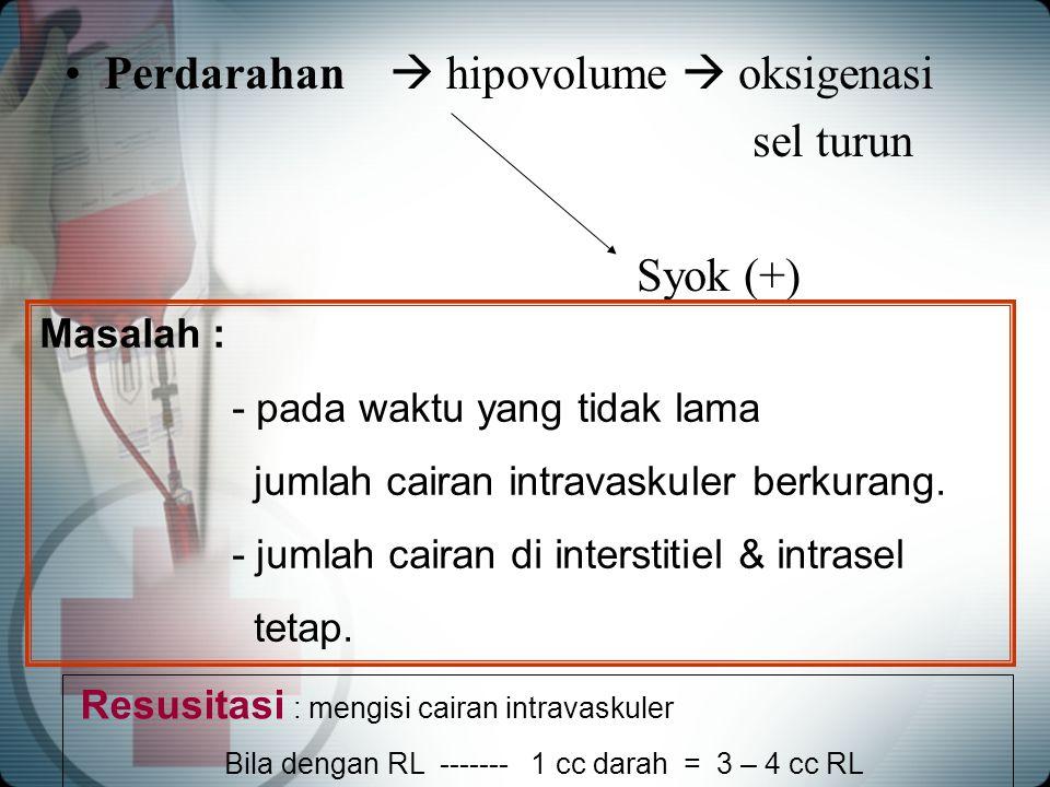 Perdarahan  hipovolume  oksigenasi sel turun Syok (+)
