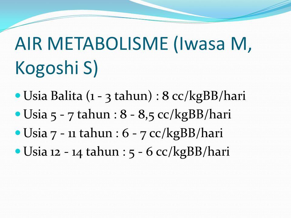 AIR METABOLISME (Iwasa M, Kogoshi S)
