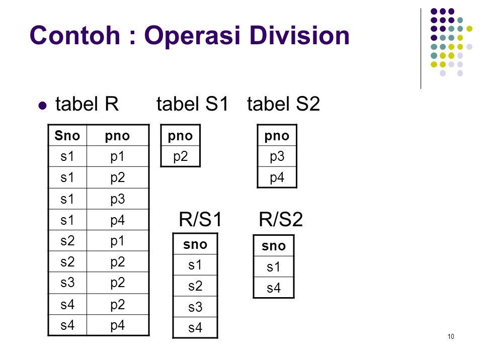 Contoh : Operasi Division