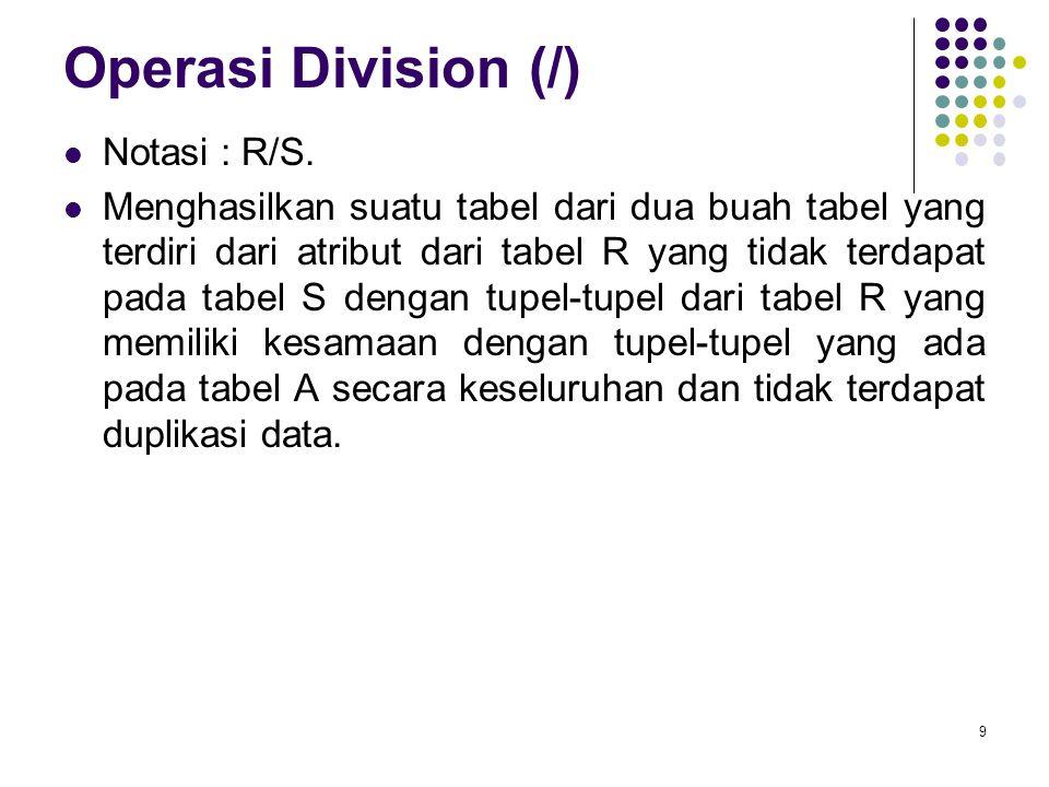 Operasi Division (/) Notasi : R/S.